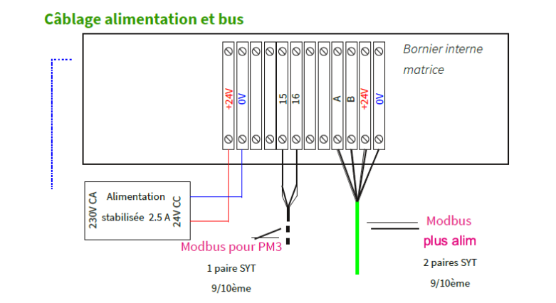 Cablage Alim Et Bus Optimeasy